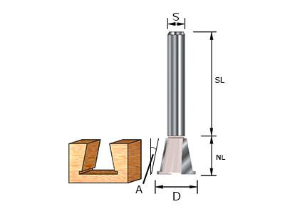 zinkenfraeser z2 industriequalitaet