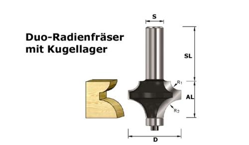 Duo-Radien