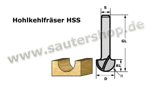 Hohlkehlfräser HSS